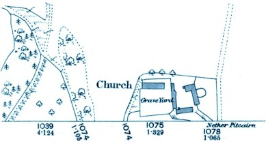 St Mary's Church, Grandtully (10)