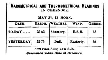 24 May 1899
