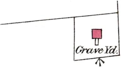 Sinclair Mausoleum - OS map 1870s (2)