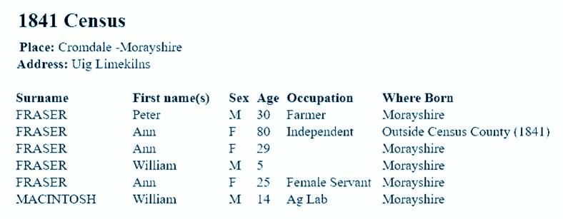1841 census - Uig Limekilns