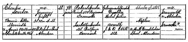 1914 death of Charles Souter