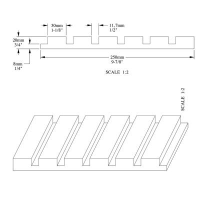 Orac Decor W111 BAR стеновая панель