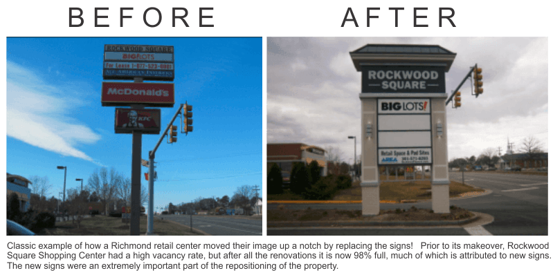 rockwell square signs