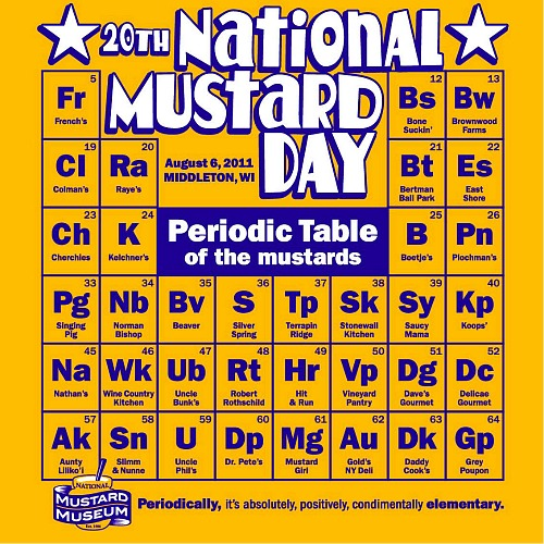How on earth is mustard keen?