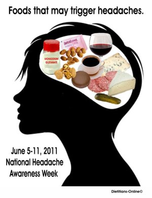 National Headache Awareness Week - I have recently been in a malaria area in South Africa, The Kruger National Park, and?