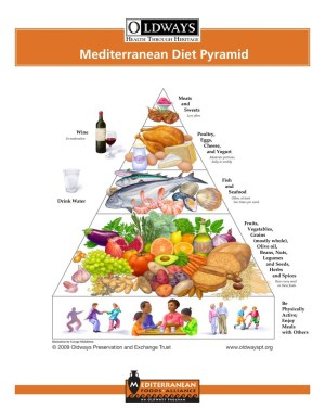 International Mediterranean Diet Month - Common Spanish cuisine?