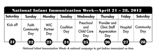 2012 National Infant Immunization Week (NIIW) & Toddler ...