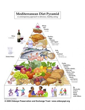 National Mediterranean Diet Month - what is the best rapid weight loss pill that will make me lose 30 lbs in about a month?