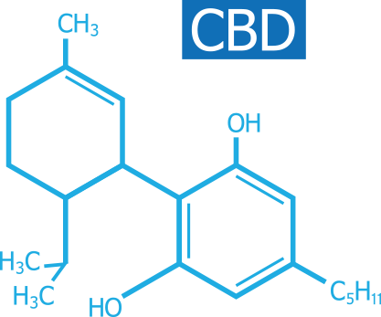 cbd-chemical-compound