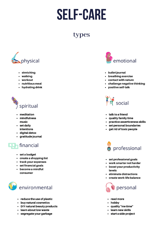 self-care types ideas