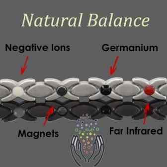 womens magnetic bracelet health bracelet negative ion bracelet sgpc