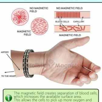 Titanium magnetic bracelet men pain relief healing magnetic therapy health bracelet bt 600