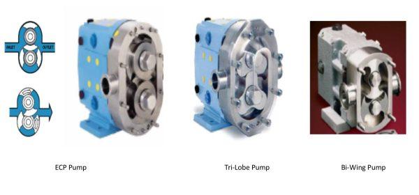PD Pumps