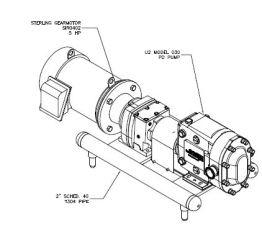 Universal Pump Base
