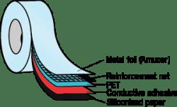 Amucor foil reinforcement net technical drawing
