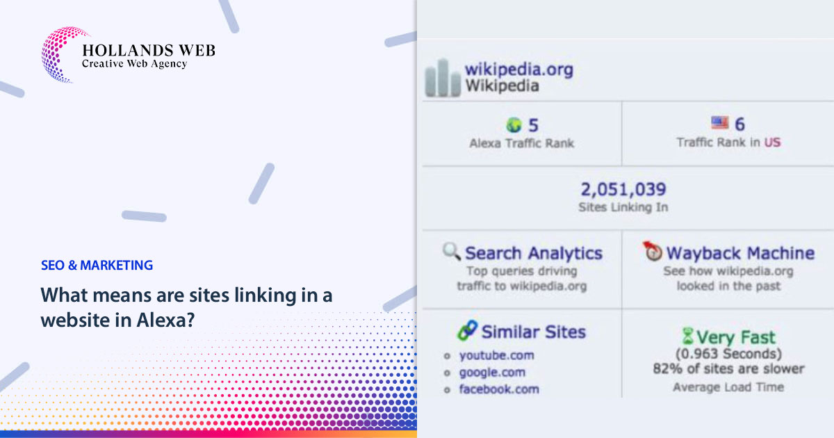 What means are sites linking in a website in Alexa