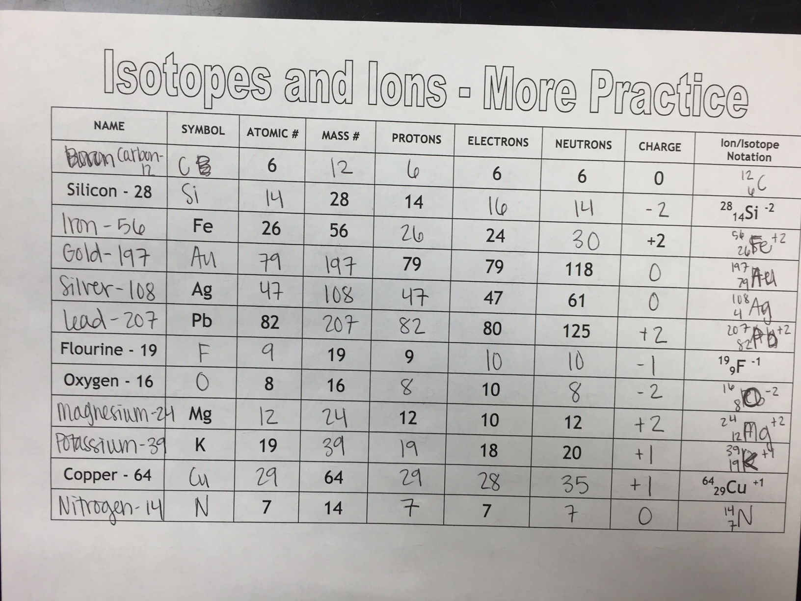 33 Isotopes Ions And Atoms Worksheet 2 Answer Key