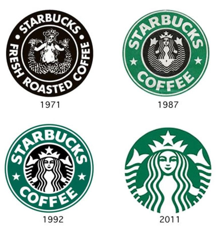 スタバ 昔のロゴの進化
