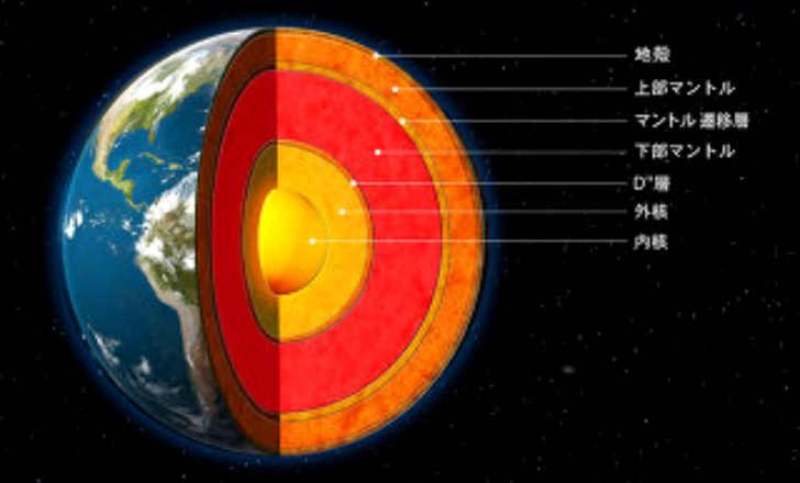 地球の内部組成