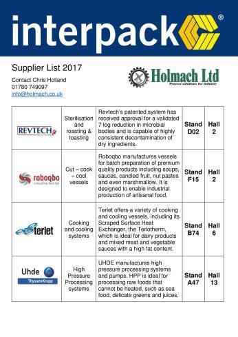 Interpack manual 2017 2
