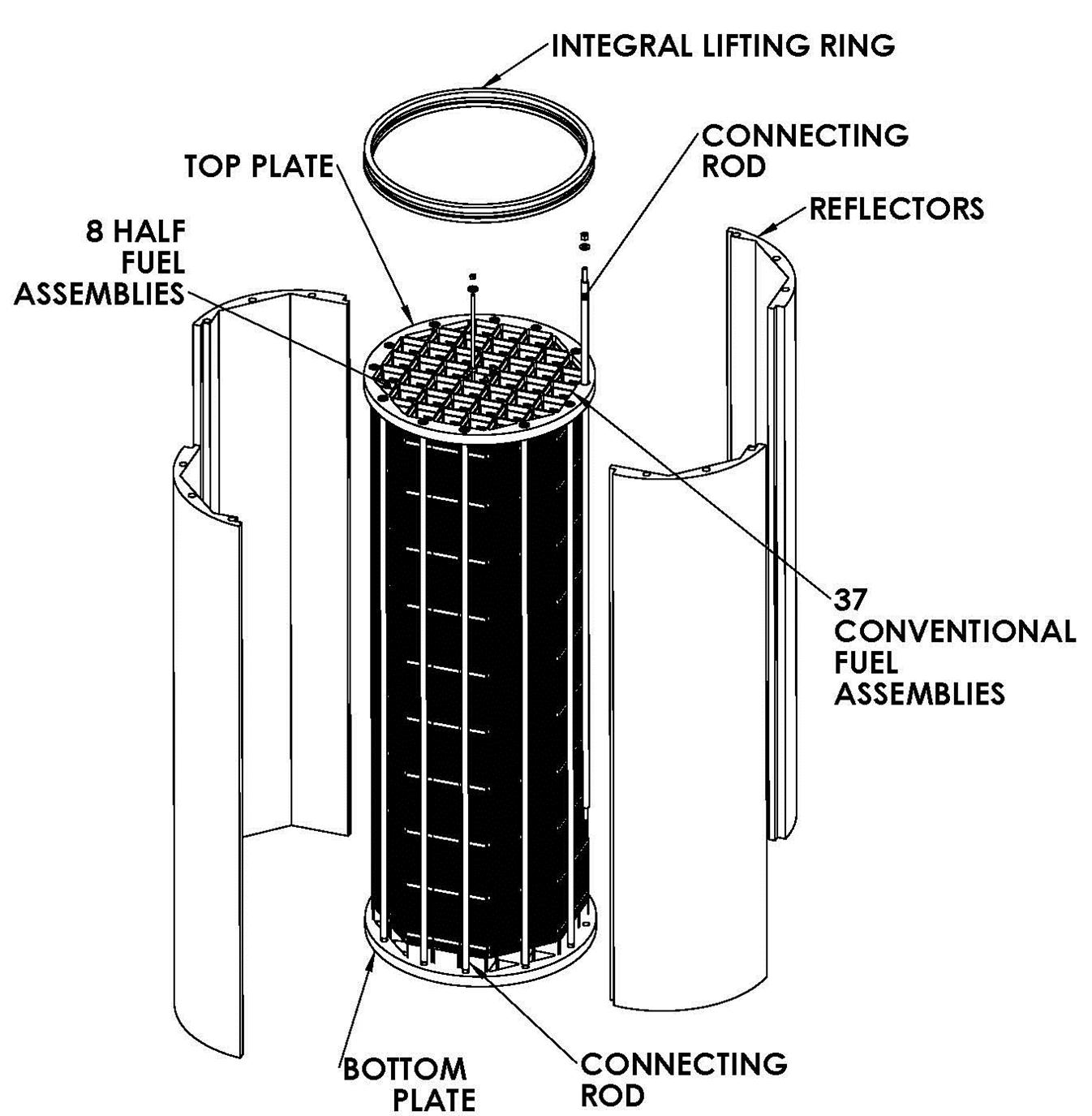 Breakthrough in SMR-160 Core Design