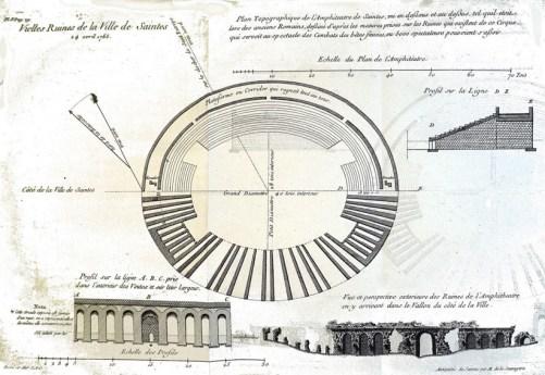 Plano de las runias del anfiteatro de Saintes, silglo XVIII.