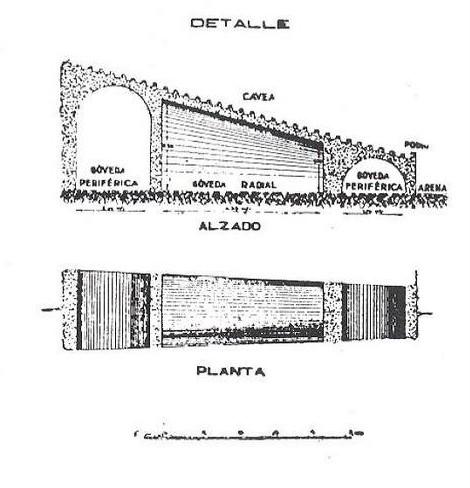 Detalle del anfiteatro.
