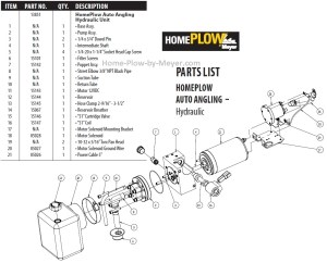 Home Plow By Meyer  Hydraulic Unit Parts Diagrams and Part Number Lists  Home Plow By Meyer