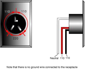 House Wiring 110 220 – readingrat