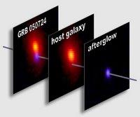 GRB 050724 samen met zichtbare elliptisch moederstelsel