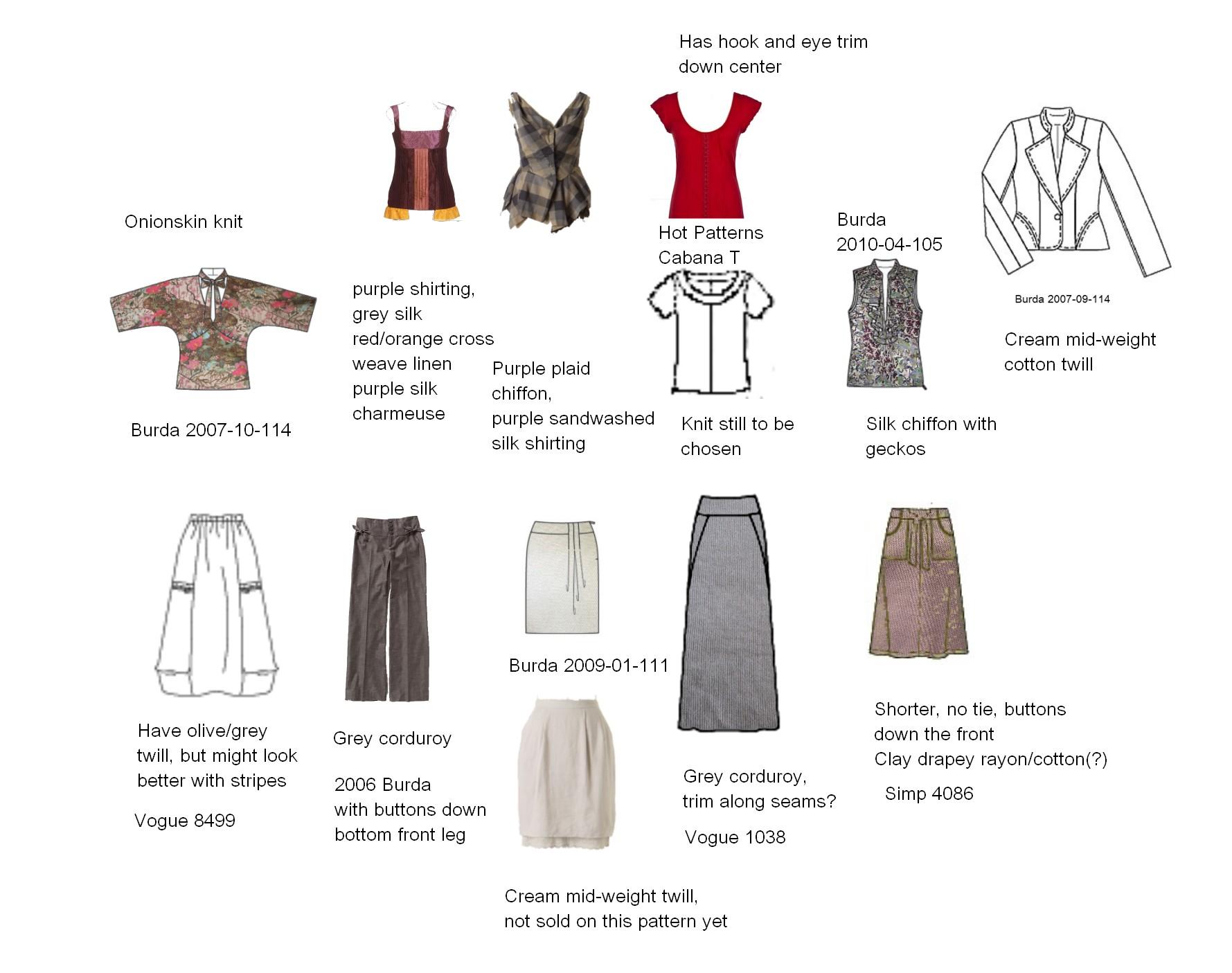 Wardrobe Wardrobe Planning