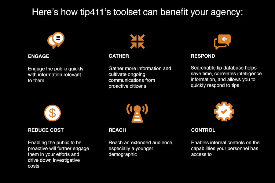 Tip411 Benefits