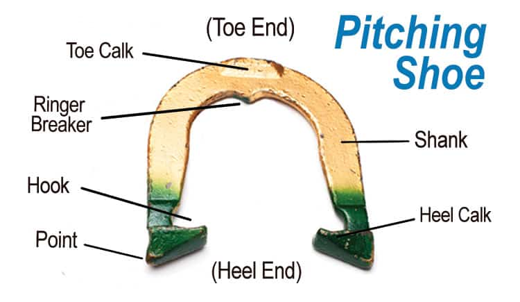 pitching shoe parts illustration