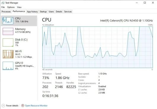 BMAX B2 CPU Utilization