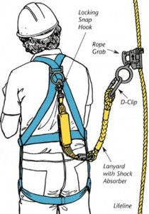 fall protection harness inspection