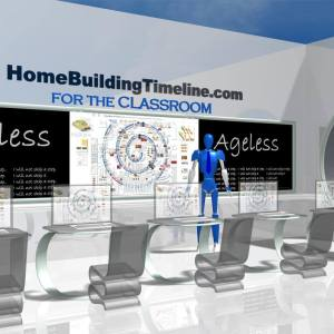 Wall Display of Home Building Timeline On Paper