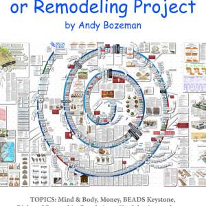 Essential Preparations for Any Homebuilding or Remodeling Project