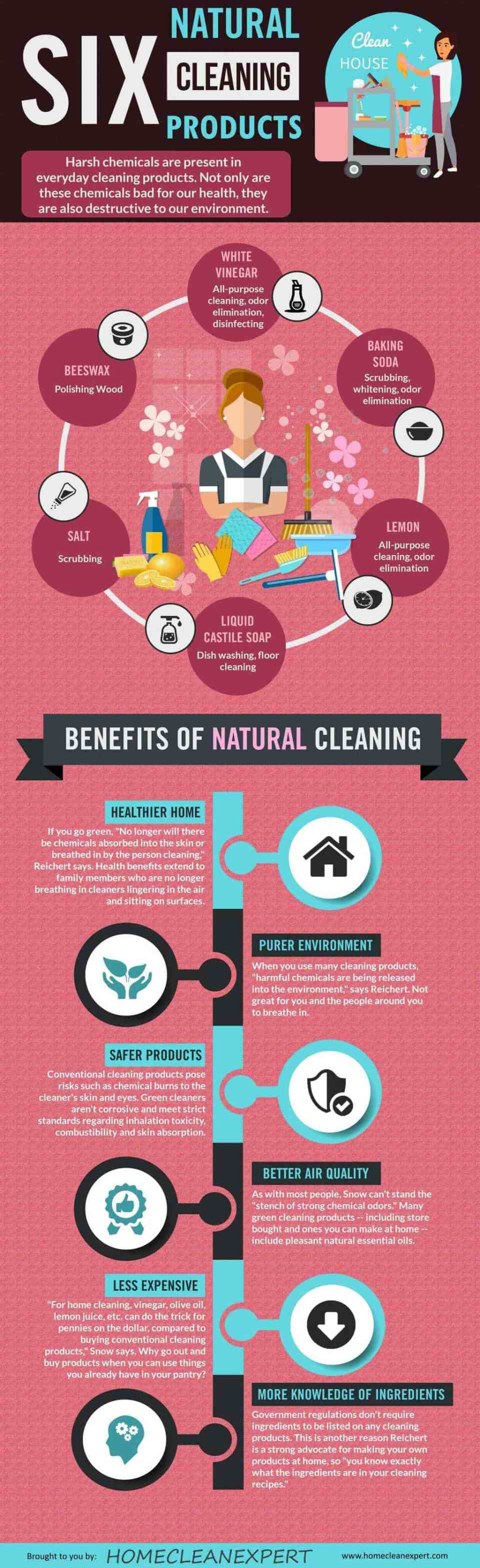 6 natural cleaning products infographic