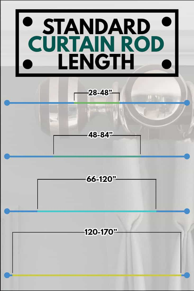 standard curtain rod lengths chart