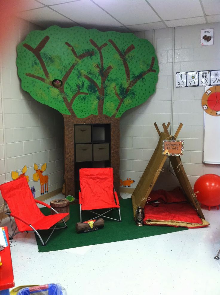 Camping Classroom Bulletin Reading Corner That Looks
