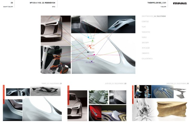 The Design Of Sram Red 2012 Bicycle Design
