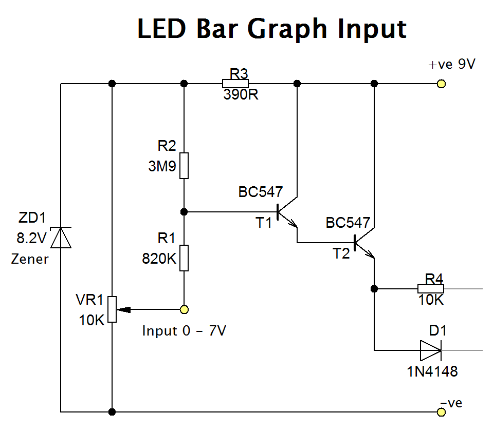 Common Base Transistor Configurations Amplifier