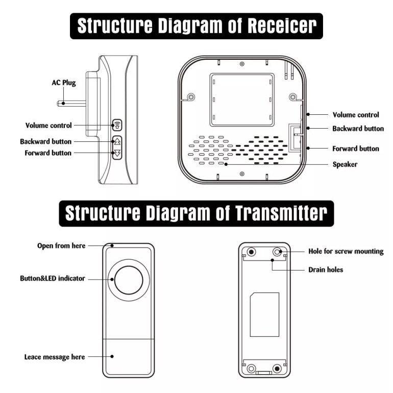 Portable Wireless Doorbell Chime
