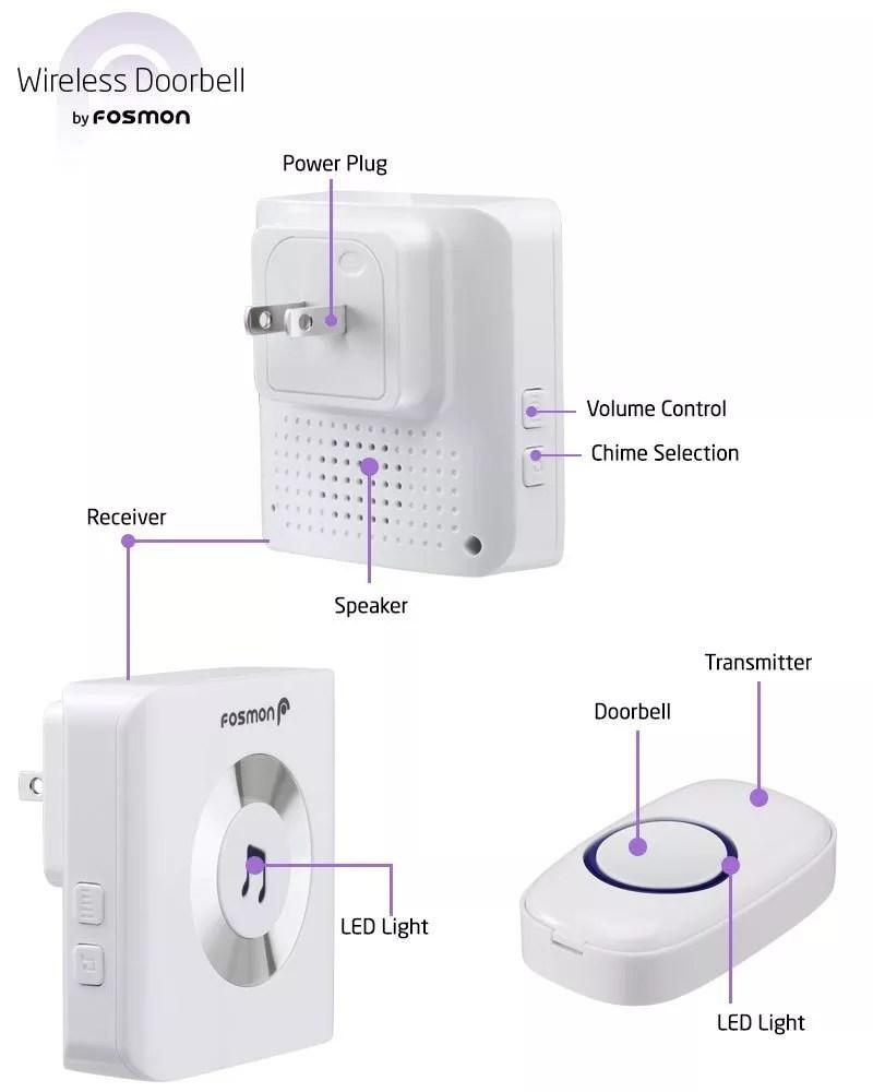fosmon doorbell