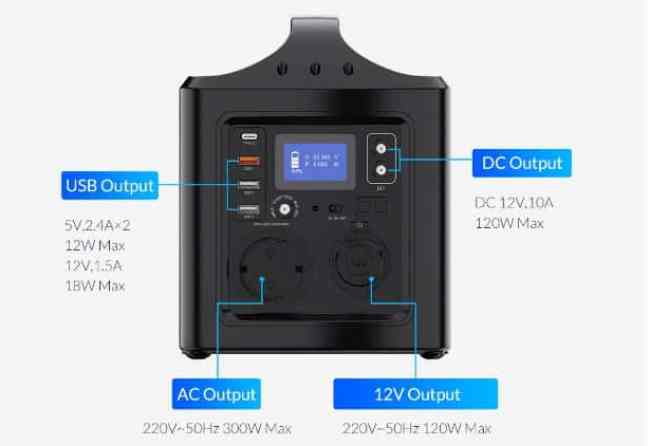 ORICO PA300 feature