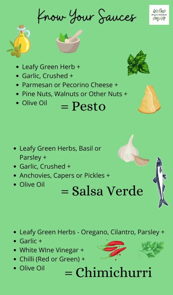 pesto, chimichurri and salsa verde