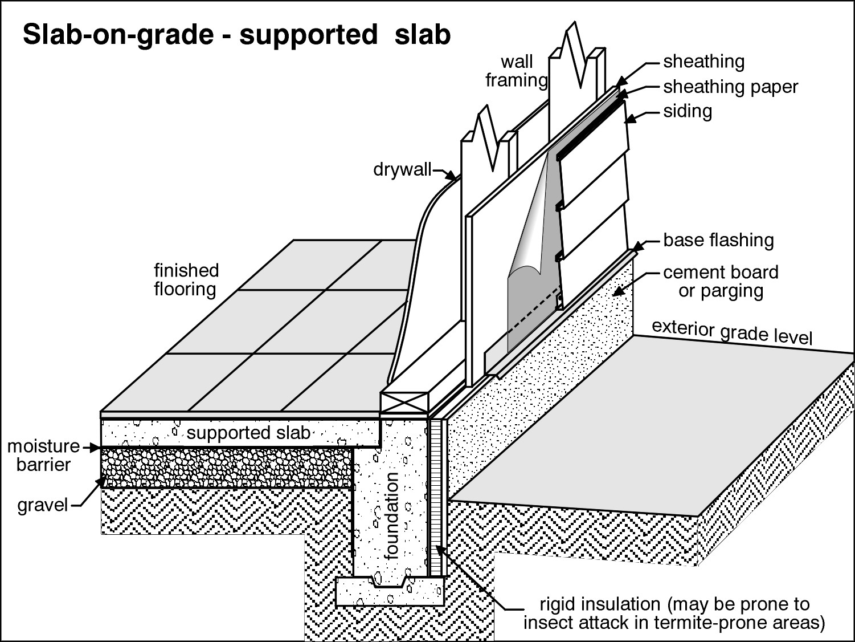 Porch Screening