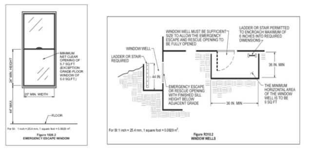 A diagram of a window in a basement remodel.