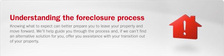 Apply Personal Loan Baroda Online Bank