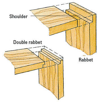 Image Result For Rebate Wood Joint
